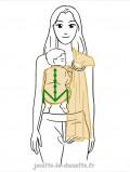 Écharpe de portage Sling Ginkgo
